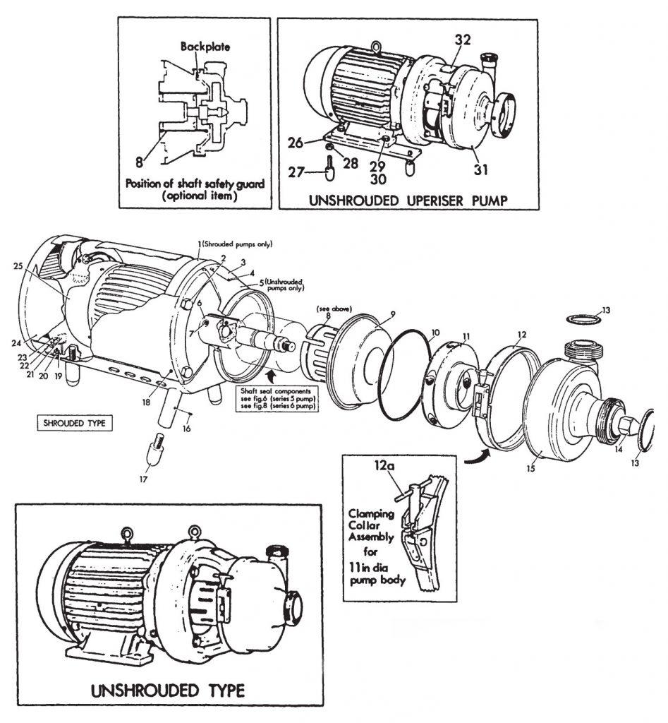 APV series V and VI Puma Pump
