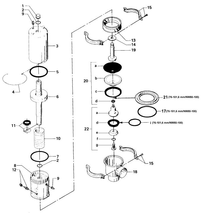 Alfa Laval ARC Aseptic Remote Controlled Valve Diagram Stop Valve