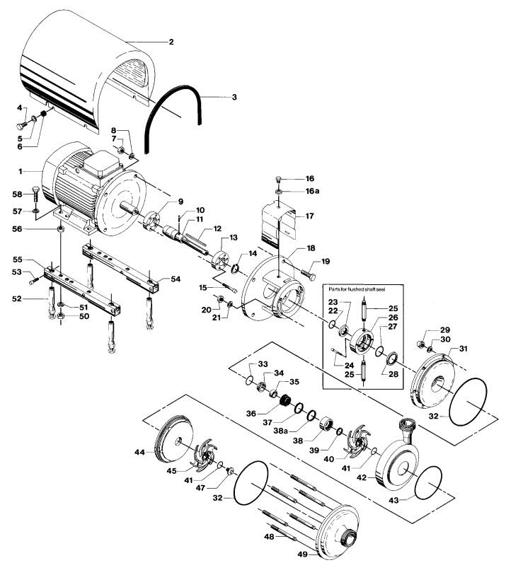 Alfa Laval LKH-112 Multi-Stage Single Flushed Shaft Seal Centrifugal Pump