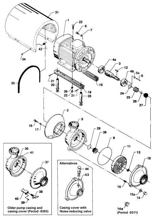 Alfa Laval MR-185S/MR-200S Liquid Ring Pump