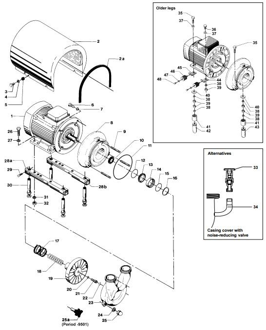 Alfa Laval MR-300 Liquid Ring Pump Diagram