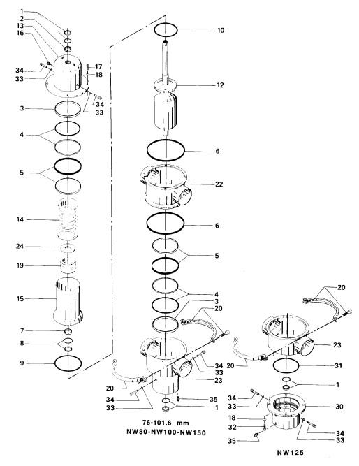 Alfa Laval SMP-EC Sanitary Mixproof Valve Diagram 2
